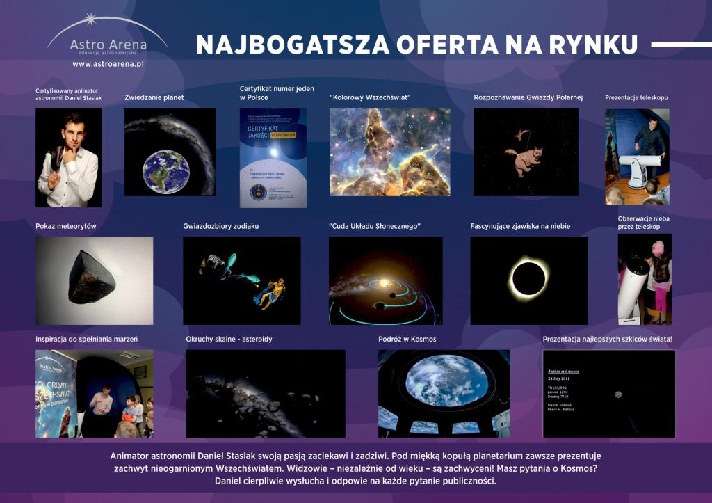 Daniel Stasiak Planetarium