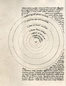 De revolutionibus - model heliocentryczny w rękopisie Kopernika