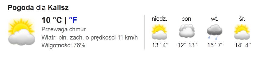Pogoda w Kaliszu 9 X 2011